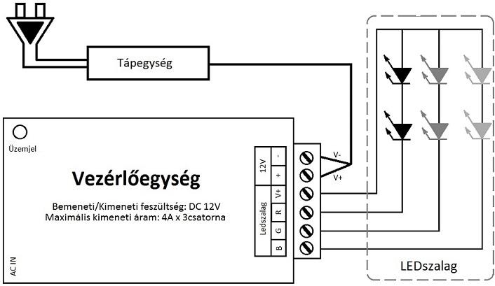 Kapcsolási rajz érintős LED vezérlő bekötés